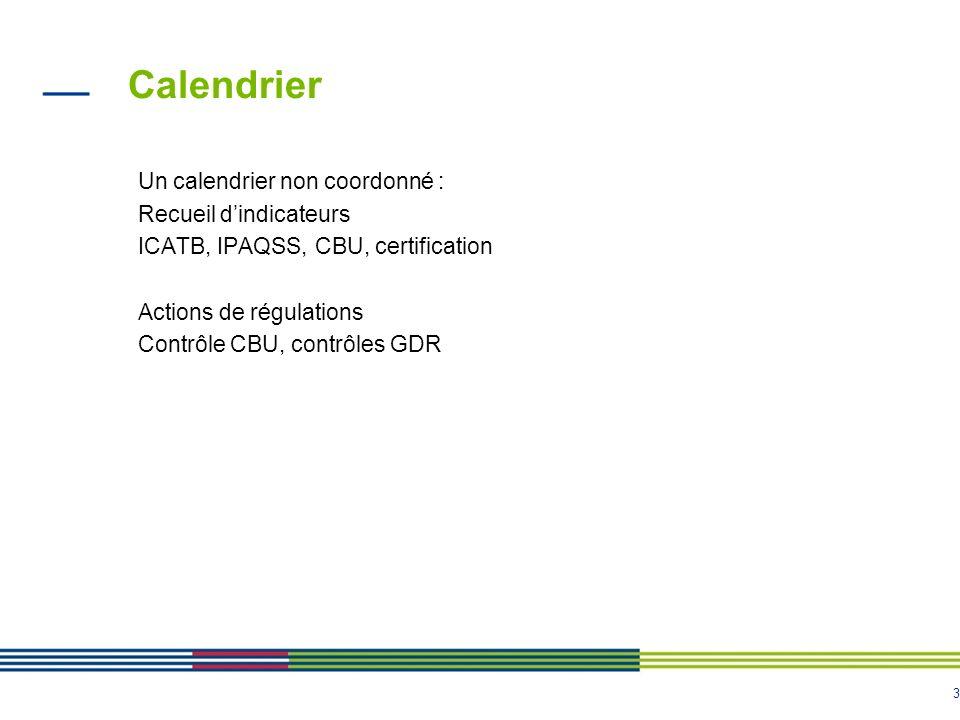 3 Calendrier Un calendrier non coordonné : Recueil dindicateurs ICATB, IPAQSS, CBU, certification Actions de régulations Contrôle CBU, contrôles GDR