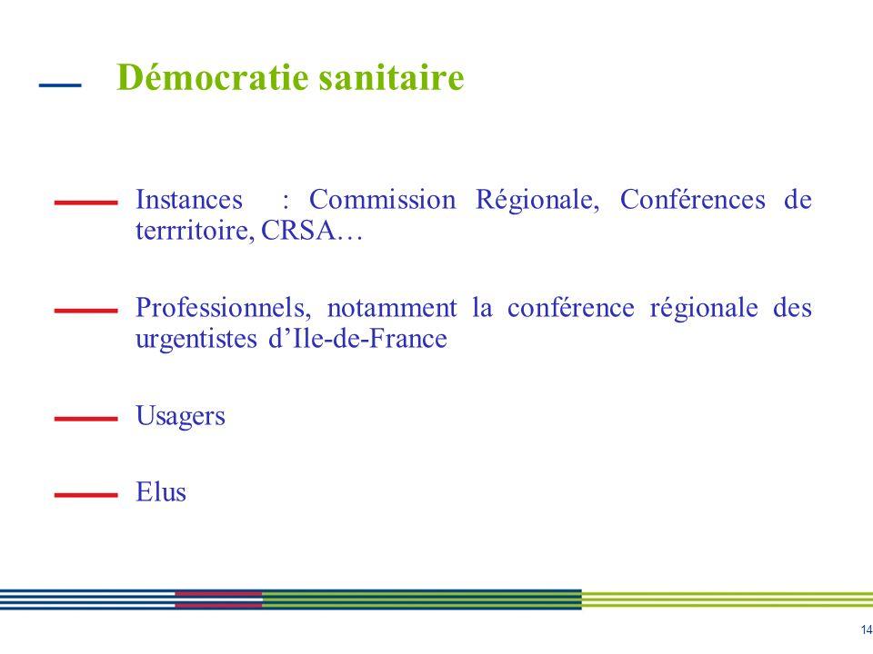 14 Démocratie sanitaire Instances : Commission Régionale, Conférences de terrritoire, CRSA… Professionnels, notamment la conférence régionale des urgentistes dIle-de-France Usagers Elus