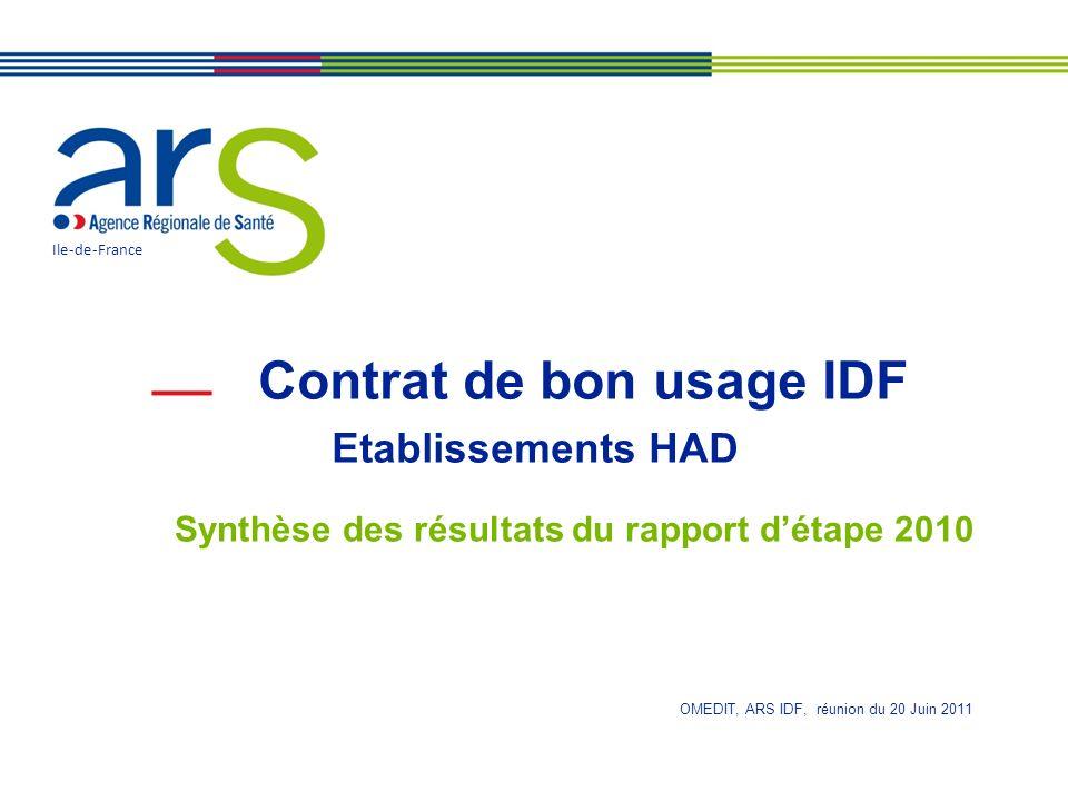 Contrat de bon usage IDF Etablissements HAD Synthèse des résultats du rapport détape 2010 Ile-de-France OMEDIT, ARS IDF, réunion du 20 Juin 2011