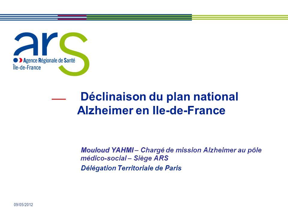 09/05/2012 Déclinaison du plan national Alzheimer en Ile-de-France Mouloud YAHMI Mouloud YAHMI – Chargé de mission Alzheimer au pôle médico-social – S