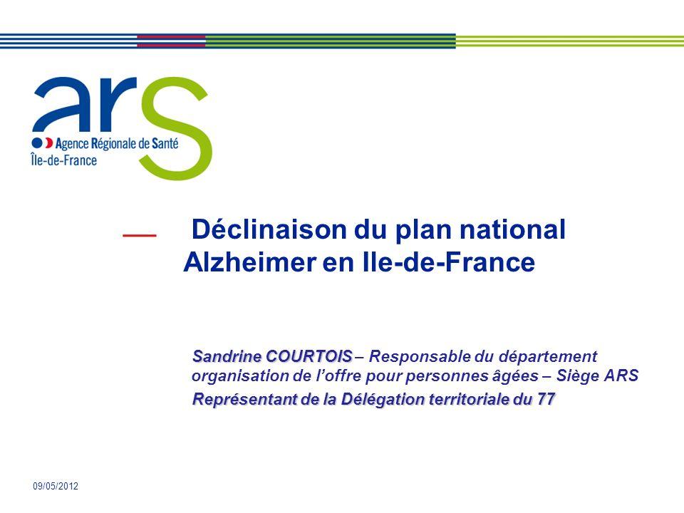 09/05/2012 Déclinaison du plan national Alzheimer en Ile-de-France Sandrine COURTOIS Sandrine COURTOIS – Responsable du département organisation de loffre pour personnes âgées – Siège ARS Représentant de la Délégation territoriale du 77
