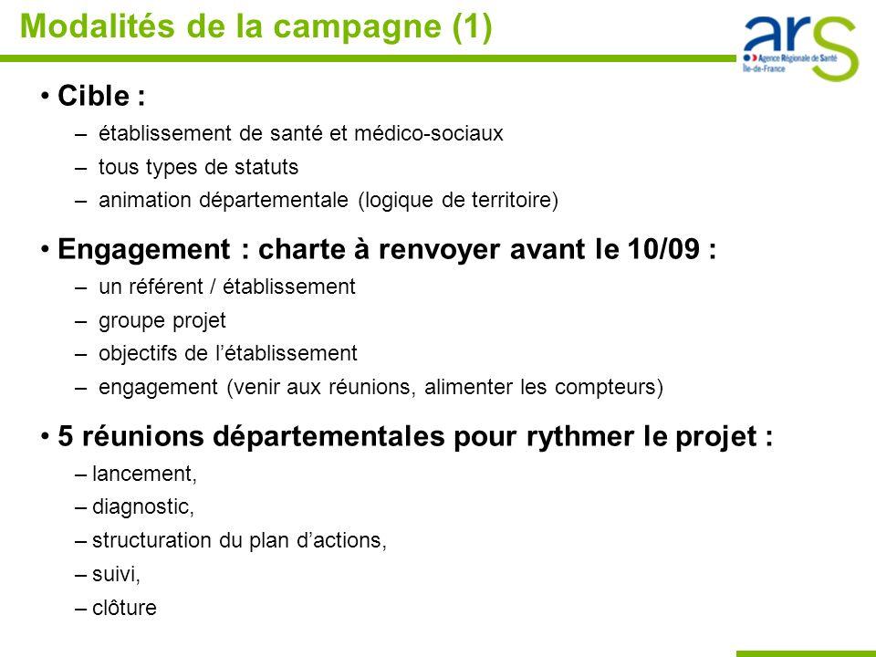 Modalités de la campagne (1) Cible : – établissement de santé et médico-sociaux – tous types de statuts – animation départementale (logique de territo
