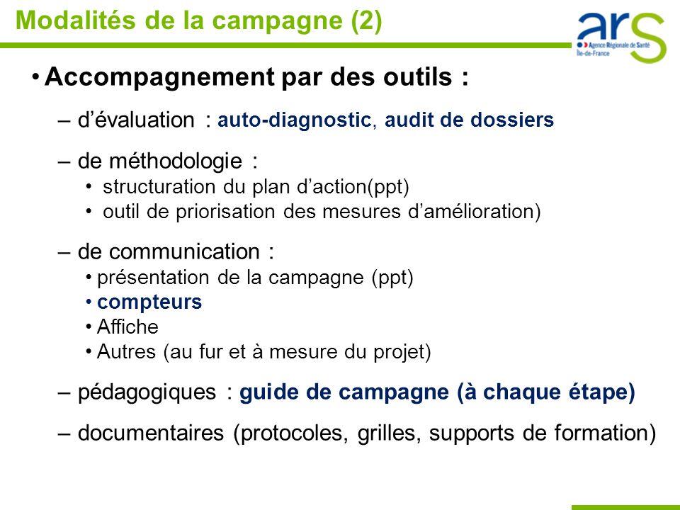 Modalités de la campagne (2) Accompagnement par des outils : – dévaluation : auto-diagnostic, audit de dossiers – de méthodologie : structuration du p