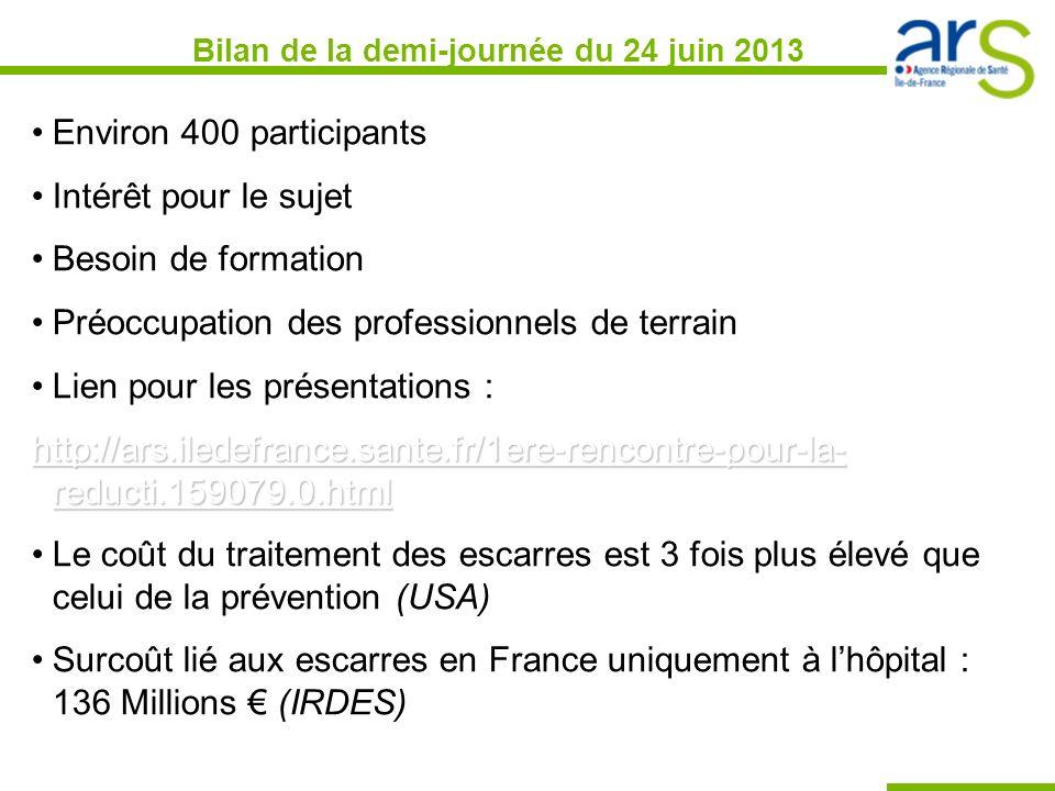 Bilan de la demi-journée du 24 juin 2013 Environ 400 participants Intérêt pour le sujet Besoin de formation Préoccupation des professionnels de terrai
