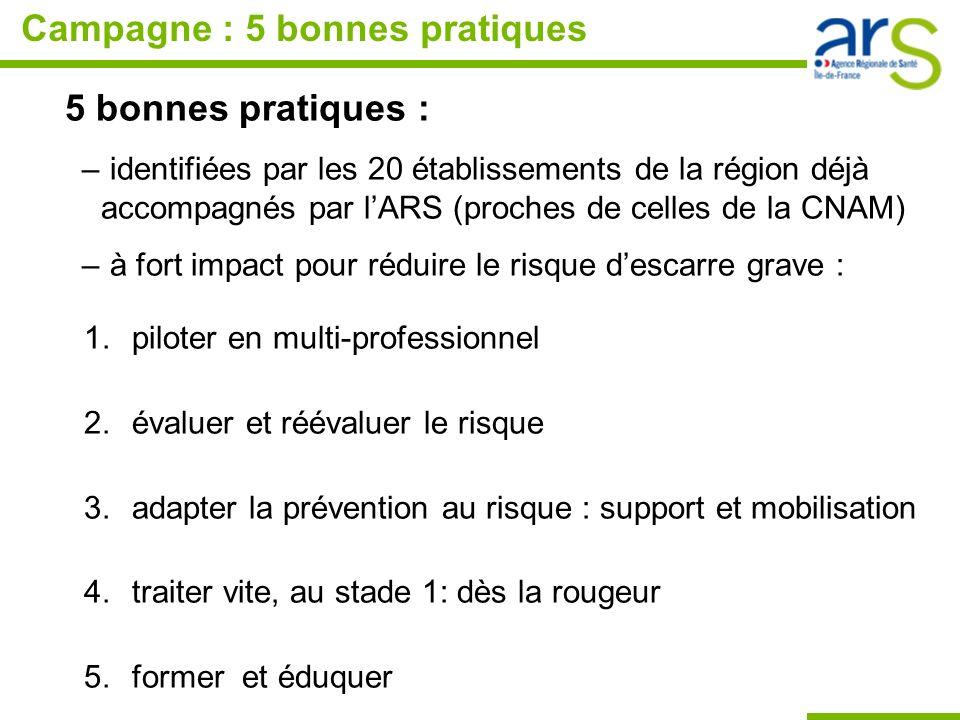 Campagne : 5 bonnes pratiques 5 bonnes pratiques : – identifiées par les 20 établissements de la région déjà accompagnés par lARS (proches de celles d
