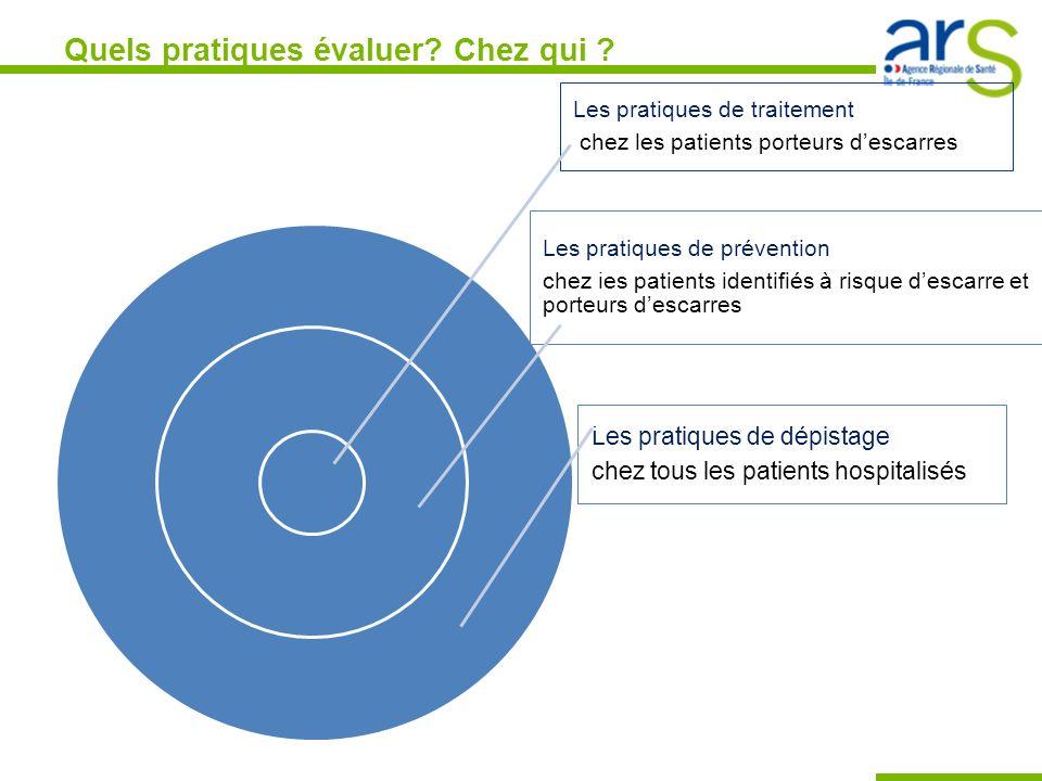 Quels pratiques évaluer? Chez qui ? Les pratiques de traitement chez les patients porteurs descarres Les pratiques de prévention chez les patients ide