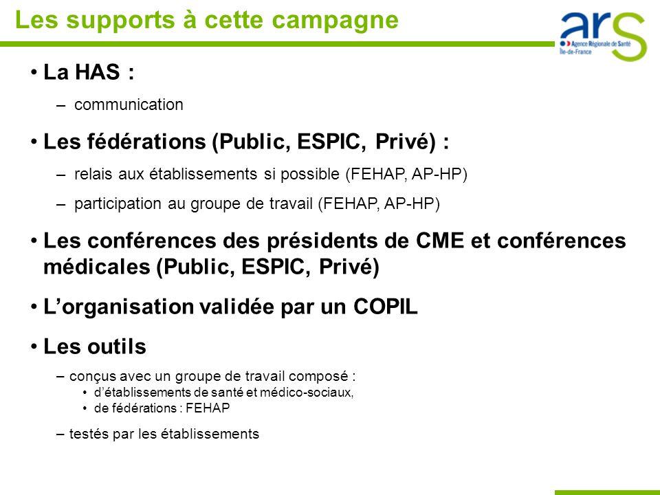 Les supports à cette campagne La HAS : – communication Les fédérations (Public, ESPIC, Privé) : – relais aux établissements si possible (FEHAP, AP-HP)