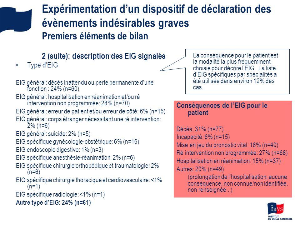 Expérimentation dun dispositif de déclaration des évènements indésirables graves Premiers éléments de bilan 2 (suite): description des EIG signalés Ty