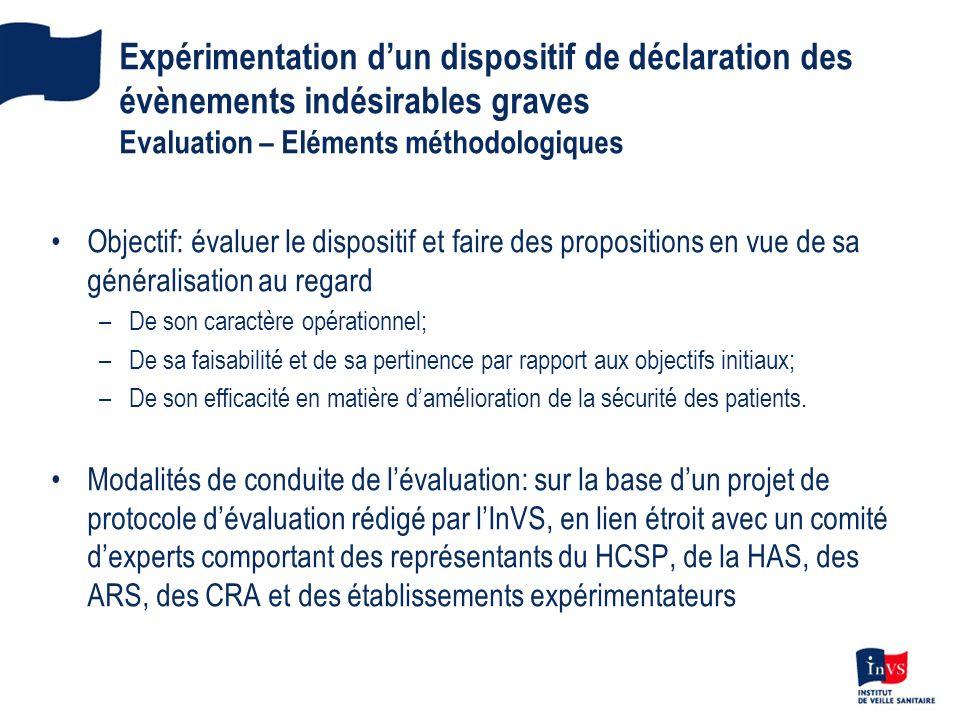 Expérimentation dun dispositif de déclaration des évènements indésirables graves Evaluation – Eléments méthodologiques Objectif: évaluer le dispositif