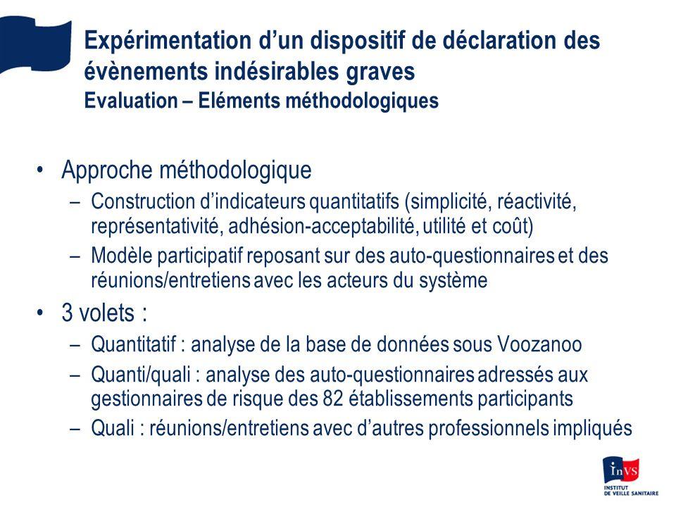 Expérimentation dun dispositif de déclaration des évènements indésirables graves Evaluation – Eléments méthodologiques Approche méthodologique –Constr