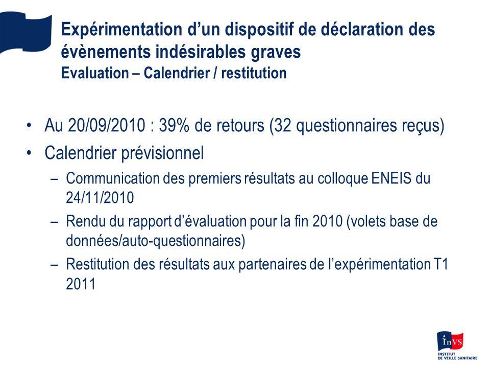 Expérimentation dun dispositif de déclaration des évènements indésirables graves Evaluation – Calendrier / restitution Au 20/09/2010 : 39% de retours