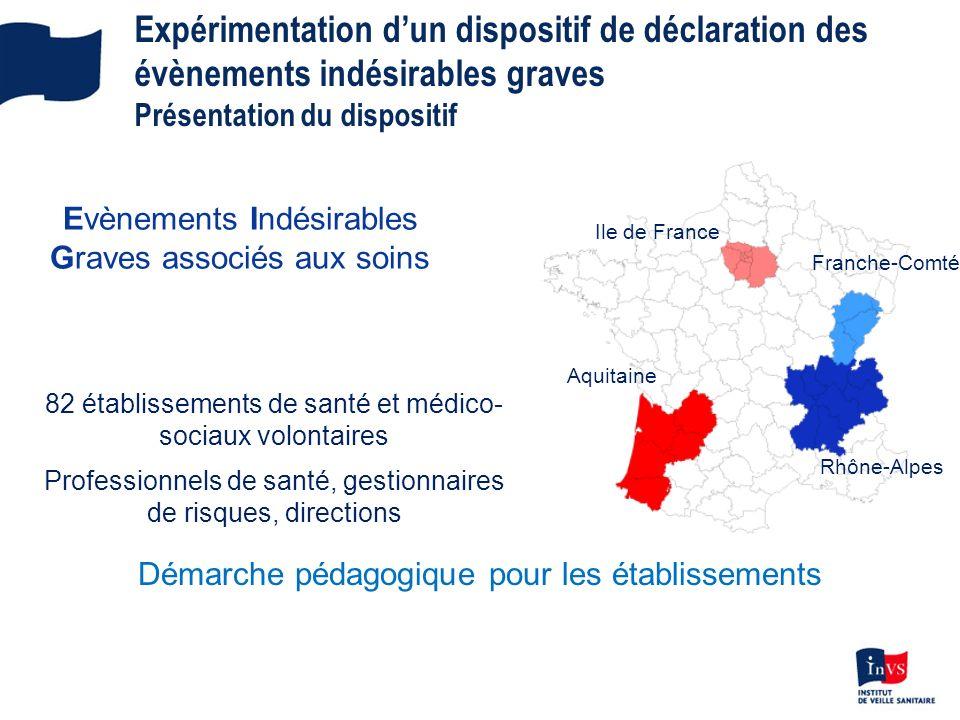 Expérimentation dun dispositif de déclaration des évènements indésirables graves Présentation du dispositif Ile de France Aquitaine Rhône-Alpes Franch
