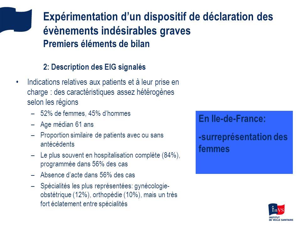 Expérimentation dun dispositif de déclaration des évènements indésirables graves Premiers éléments de bilan 2: Description des EIG signalés Indication
