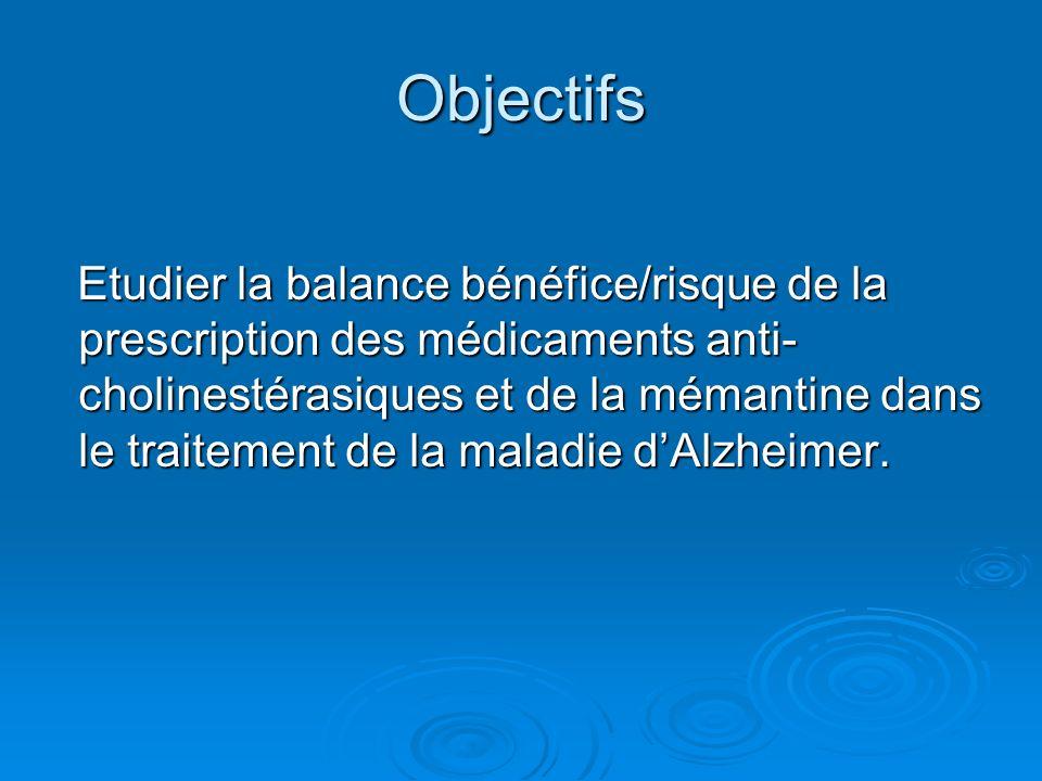 Objectifs Etudier la balance bénéfice/risque de la prescription des médicaments anti- cholinestérasiques et de la mémantine dans le traitement de la maladie dAlzheimer.