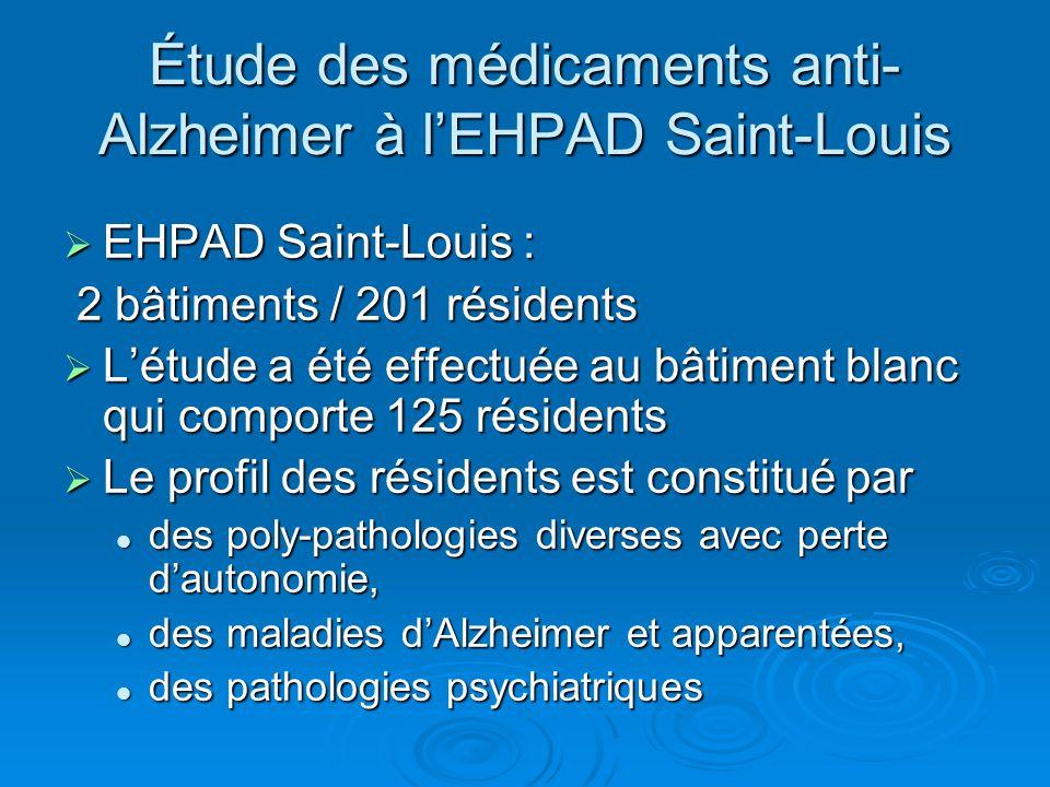 Étude des médicaments anti- Alzheimer à lEHPAD Saint-Louis EHPAD Saint-Louis : EHPAD Saint-Louis : 2 bâtiments / 201 résidents 2 bâtiments / 201 résid