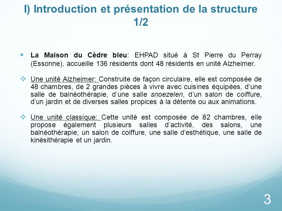 I) Introduction et présentation de la structure 1/2 La Maison du Cèdre bleu: EHPAD situé à St Pierre du Perray (Essonne), accueille 136 résidents dont