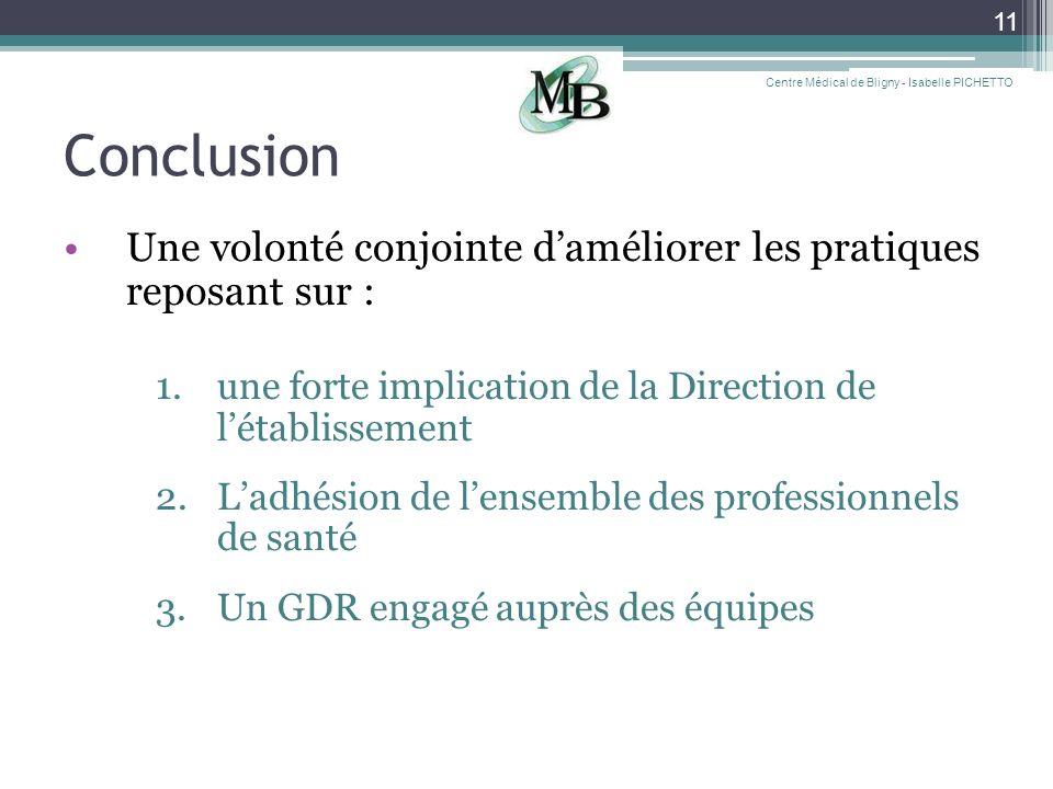 Conclusion Une volonté conjointe daméliorer les pratiques reposant sur : 1.une forte implication de la Direction de létablissement 2.Ladhésion de lens