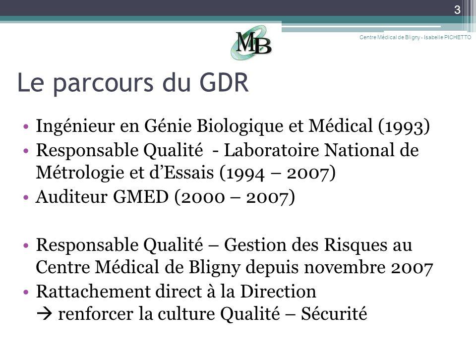 3 Le parcours du GDR Ingénieur en Génie Biologique et Médical (1993) Responsable Qualité - Laboratoire National de Métrologie et dEssais (1994 – 2007)
