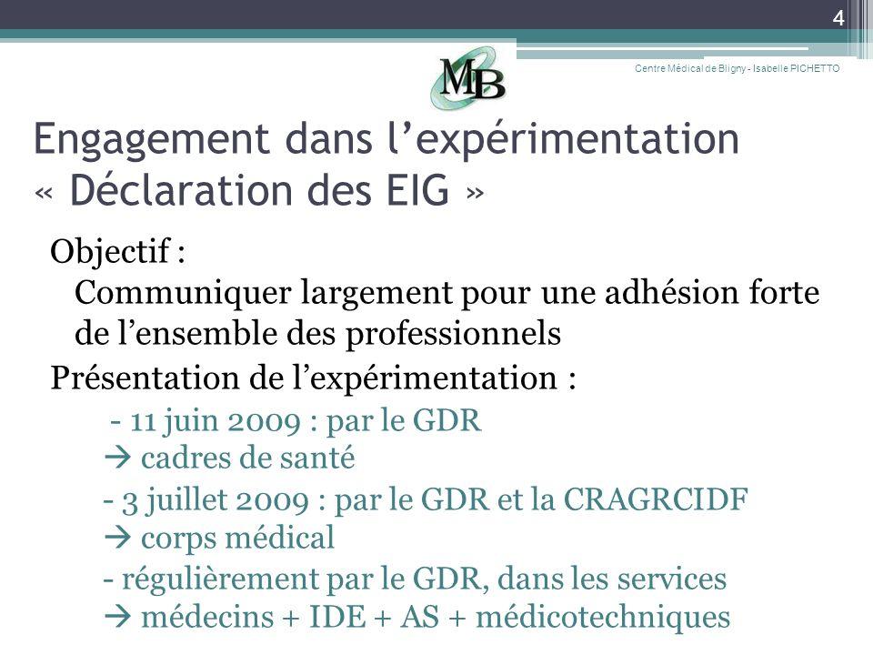 Engagement dans lexpérimentation « Déclaration des EIG » Objectif : Communiquer largement pour une adhésion forte de lensemble des professionnels Prés