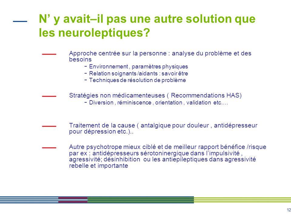 12 N y avait–il pas une autre solution que les neuroleptiques? Approche centrée sur la personne : analyse du problème et des besoins - Environnement,