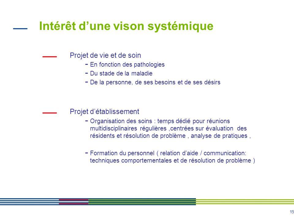 15 Intérêt dune vison systémique Projet de vie et de soin - En fonction des pathologies - Du stade de la maladie - De la personne, de ses besoins et d