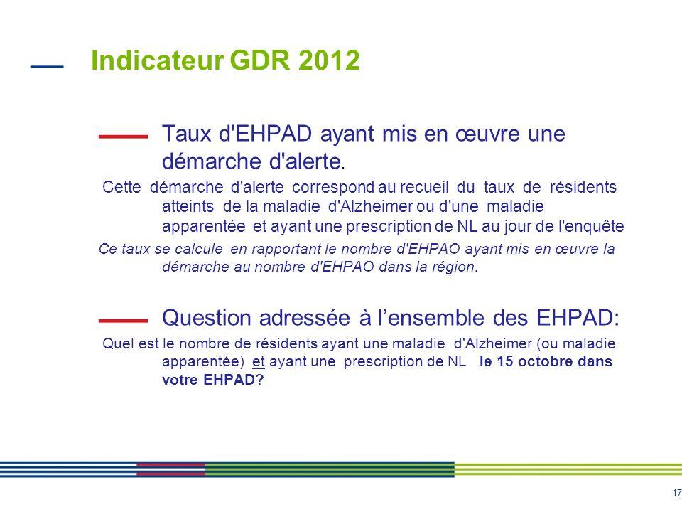 17 Indicateur GDR 2012 Taux d'EHPAD ayant mis en œuvre une démarche d'alerte. Cette démarche d'alerte correspond au recueil du taux de résidents attei