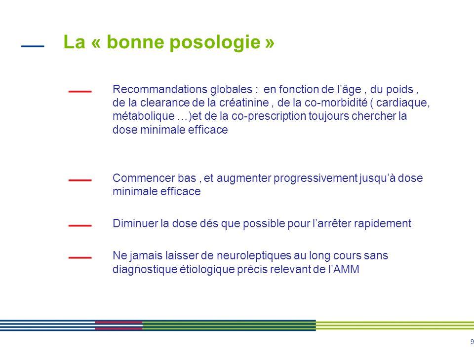 9 La « bonne posologie » Recommandations globales : en fonction de lâge, du poids, de la clearance de la créatinine, de la co-morbidité ( cardiaque, m