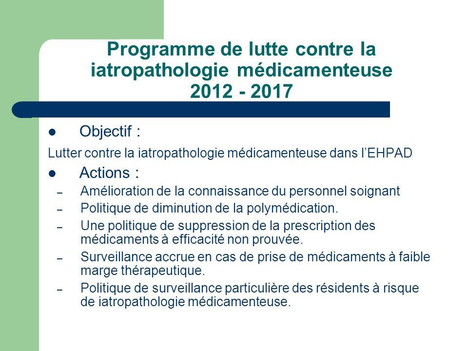 Objectif : Lutter contre la iatropathologie médicamenteuse dans lEHPAD Actions : – Amélioration de la connaissance du personnel soignant – Politique d