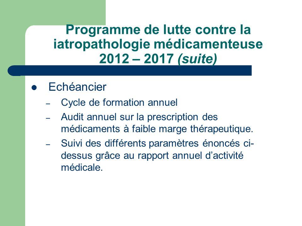 Echéancier – Cycle de formation annuel – Audit annuel sur la prescription des médicaments à faible marge thérapeutique. – Suivi des différents paramèt