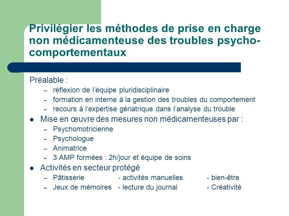 Privilégier les méthodes de prise en charge non médicamenteuse des troubles psycho- comportementaux Préalable : – réflexion de léquipe pluridisciplina