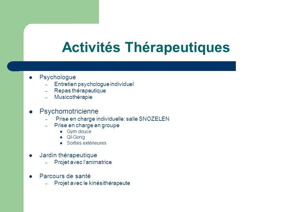 Psychologue – Entretien psychologue individuel – Repas thérapeutique – Musicothérapie Psychomotricienne – Prise en charge individuelle: salle SNOZELEN