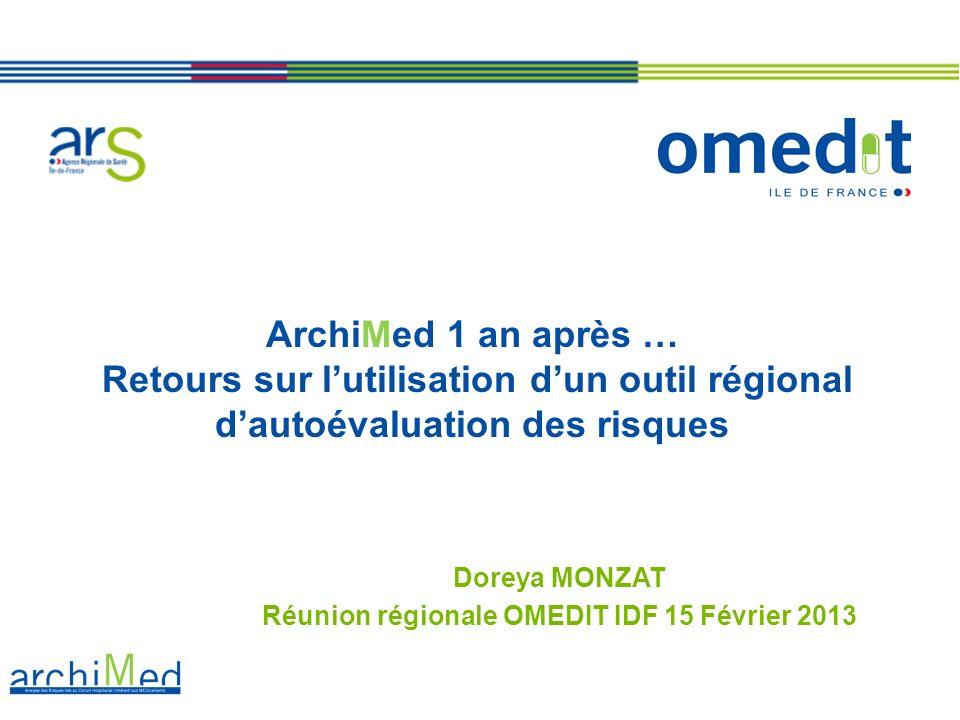 ArchiMed 1 an après … Retours sur lutilisation dun outil régional dautoévaluation des risques Doreya MONZAT Réunion régionale OMEDIT IDF 15 Février 20