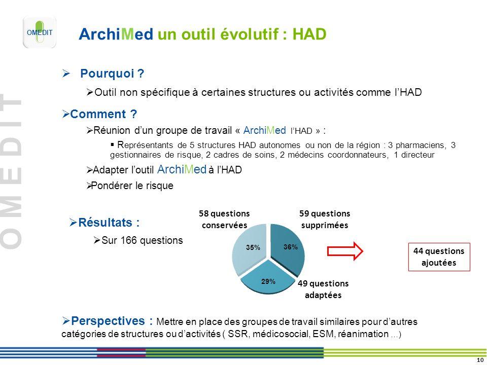 O M E D I T ArchiMed un outil évolutif : HAD 10 Pourquoi ? Outil non spécifique à certaines structures ou activités comme lHAD Comment ? Réunion dun g