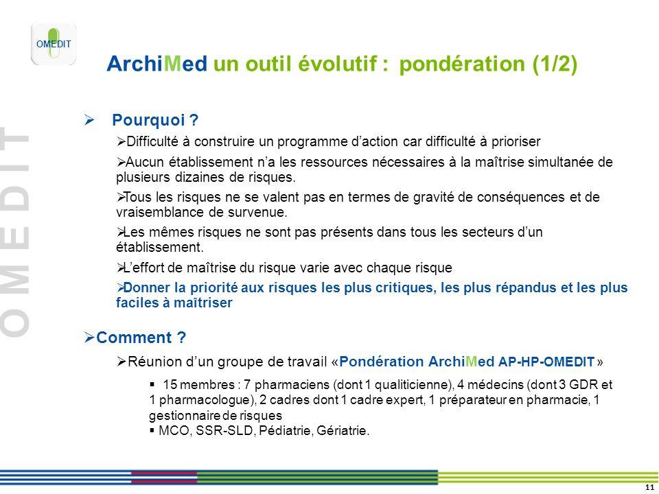 O M E D I T ArchiMed un outil évolutif : pondération (1/2) 11 Pourquoi ? Difficulté à construire un programme daction car difficulté à prioriser Aucun