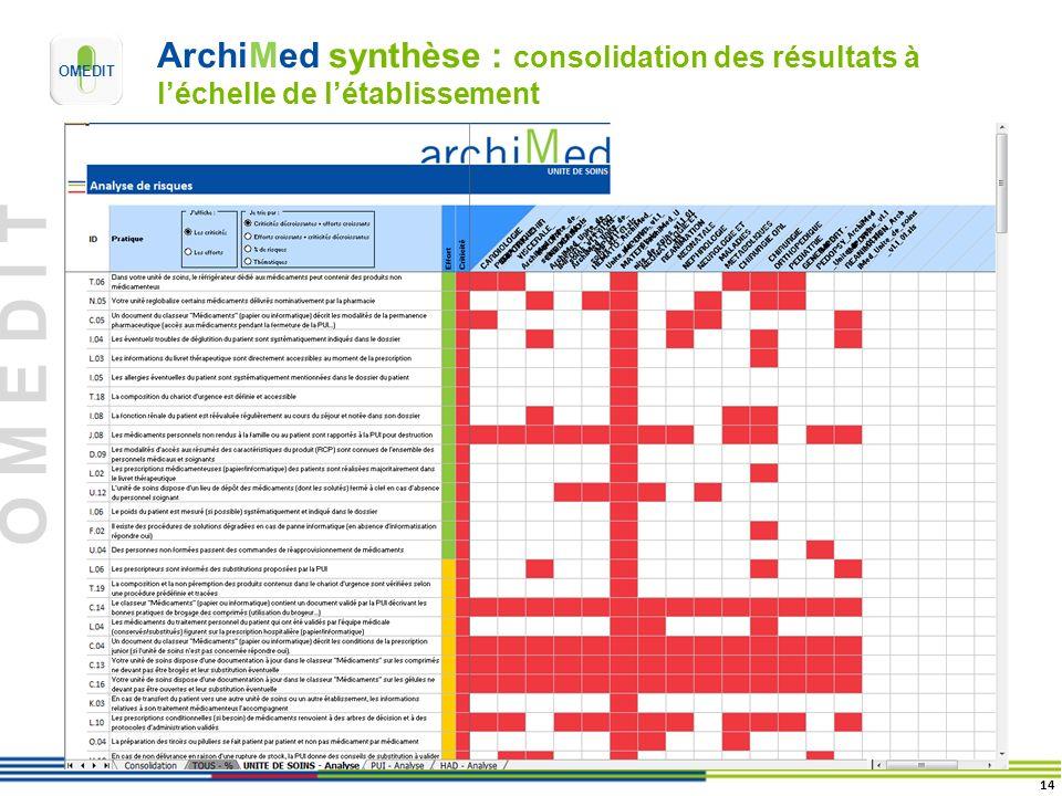O M E D I T ArchiMed synthèse : consolidation des résultats à léchelle de létablissement 14