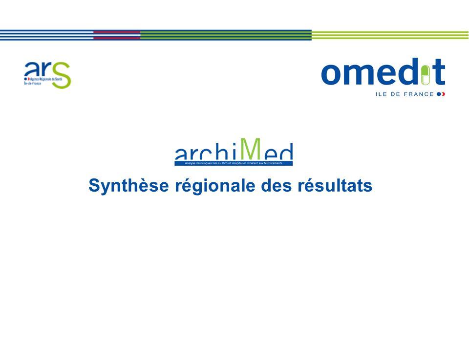 Synthèse régionale des résultats