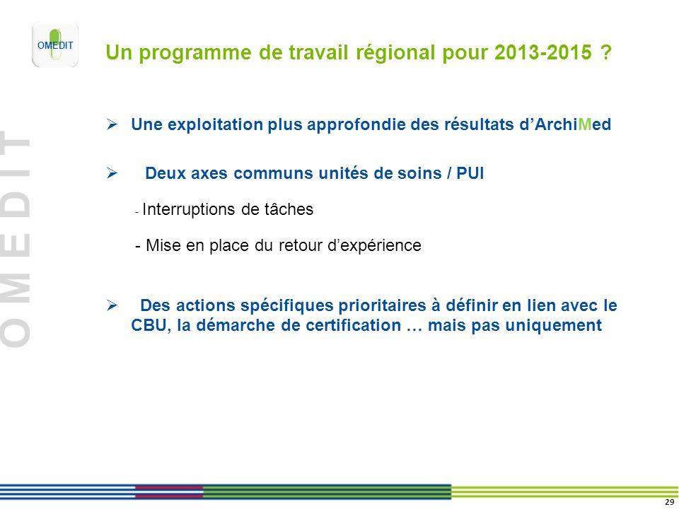 O M E D I T Un programme de travail régional pour 2013-2015 ? Une exploitation plus approfondie des résultats dArchiMed Deux axes communs unités de so