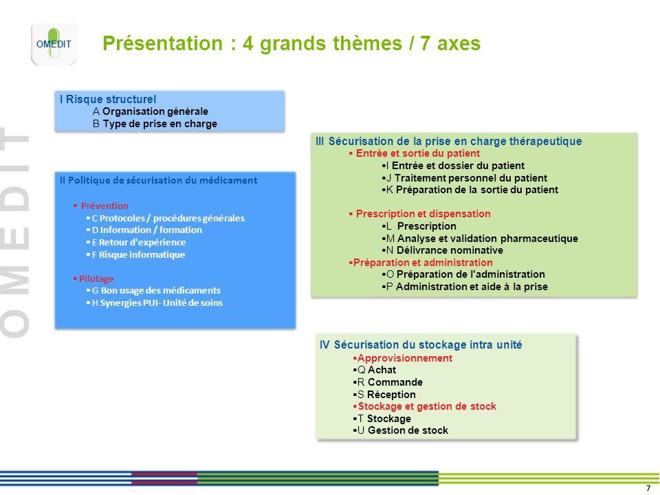 O M E D I T Présentation : 4 grands thèmes / 7 axes I Risque structurel A Organisation générale B Type de prise en charge I Risque structurel A Organi