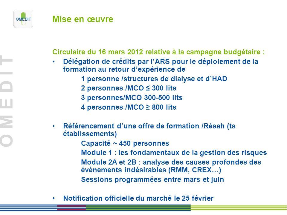 O M E D I T Mise en œuvre Circulaire du 16 mars 2012 relative à la campagne budgétaire : Délégation de crédits par lARS pour le déploiement de la form