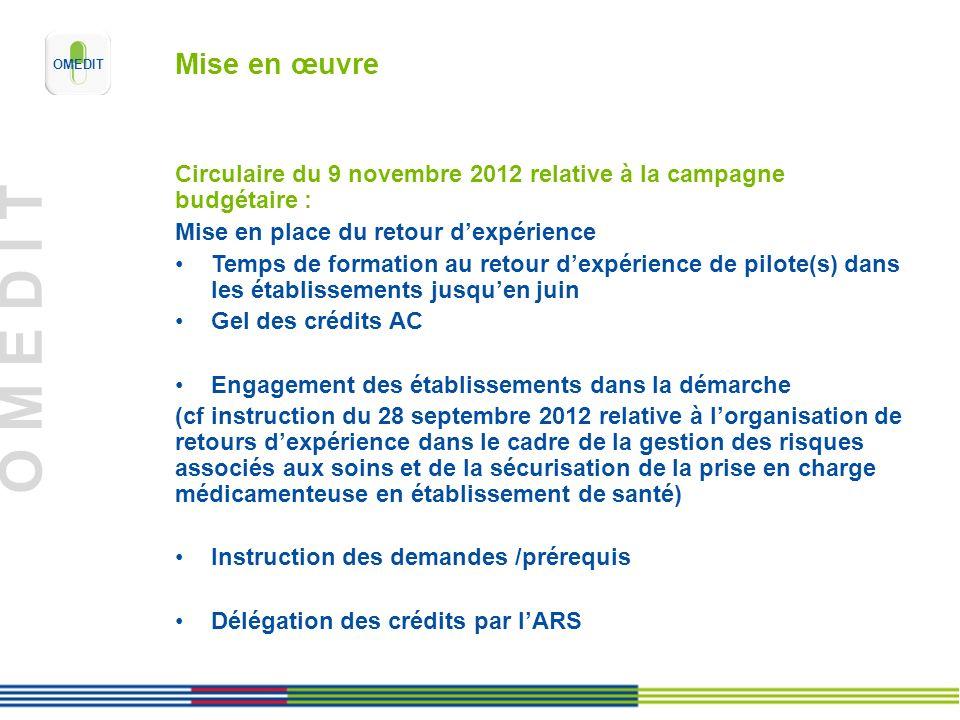 Mise en œuvre Circulaire du 9 novembre 2012 relative à la campagne budgétaire : Mise en place du retour dexpérience Temps de formation au retour dexpé