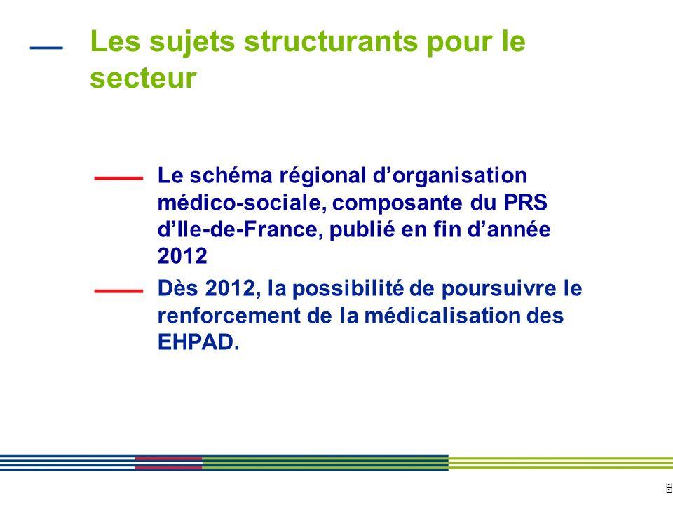 5 ARS Ile de France Direction de loffre de soins et médico-sociale 12 avril 2010 Diapositive : 5 Les sujets structurants pour le secteur Le schéma rég