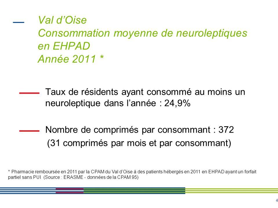 4 Val dOise Consommation moyenne de neuroleptiques en EHPAD Année 2011 * Taux de résidents ayant consommé au moins un neuroleptique dans lannée : 24,9