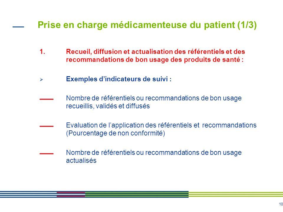 10 Prise en charge médicamenteuse du patient (1/3) 1.Recueil, diffusion et actualisation des référentiels et des recommandations de bon usage des prod