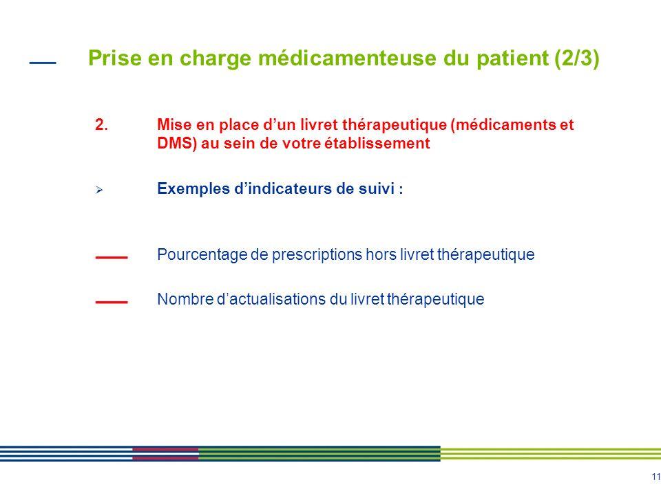 11 Prise en charge médicamenteuse du patient (2/3) 2.Mise en place dun livret thérapeutique (médicaments et DMS) au sein de votre établissement Exempl