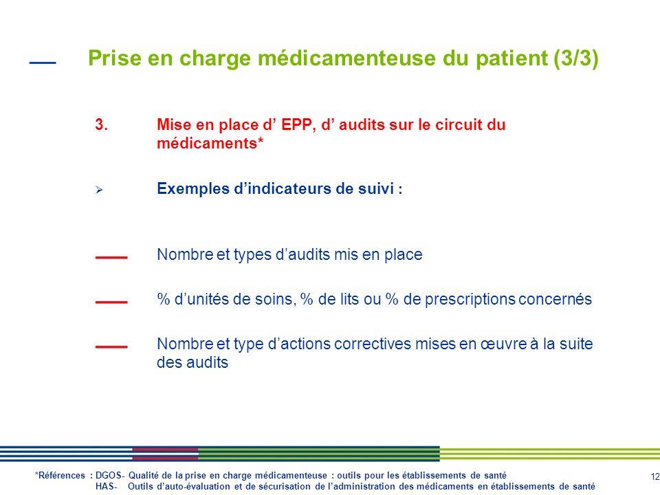 12 Prise en charge médicamenteuse du patient (3/3) 3.Mise en place d EPP, d audits sur le circuit du médicaments* Exemples dindicateurs de suivi : Nom