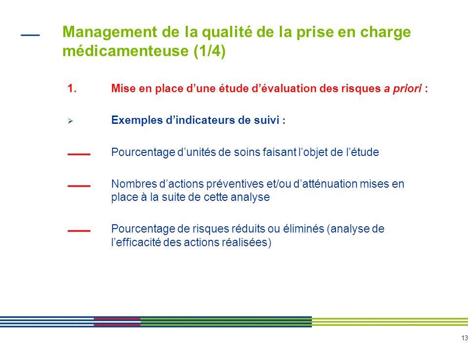 13 Management de la qualité de la prise en charge médicamenteuse (1/4) 1.Mise en place dune étude dévaluation des risques a priori : Exemples dindicat
