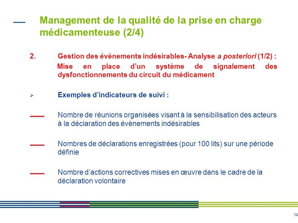 14 Management de la qualité de la prise en charge médicamenteuse (2/4) 2.Gestion des évènements indésirables- Analyse a posteriori (1/2) : Mise en pla
