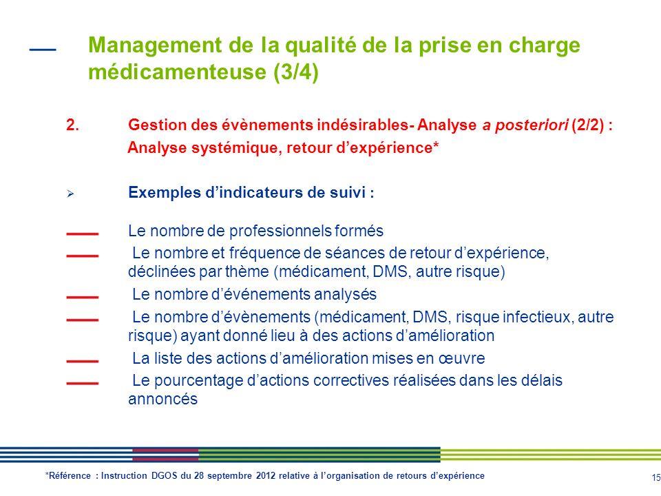 15 Management de la qualité de la prise en charge médicamenteuse (3/4) 2.Gestion des évènements indésirables- Analyse a posteriori (2/2) : Analyse sys