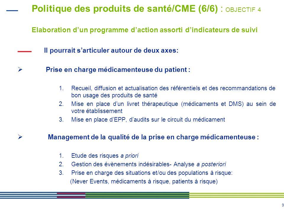 9 Politique des produits de santé/CME (6/6) : OBJECTIF 4 Elaboration dun programme daction assorti dindicateurs de suivi Il pourrait sarticuler autour