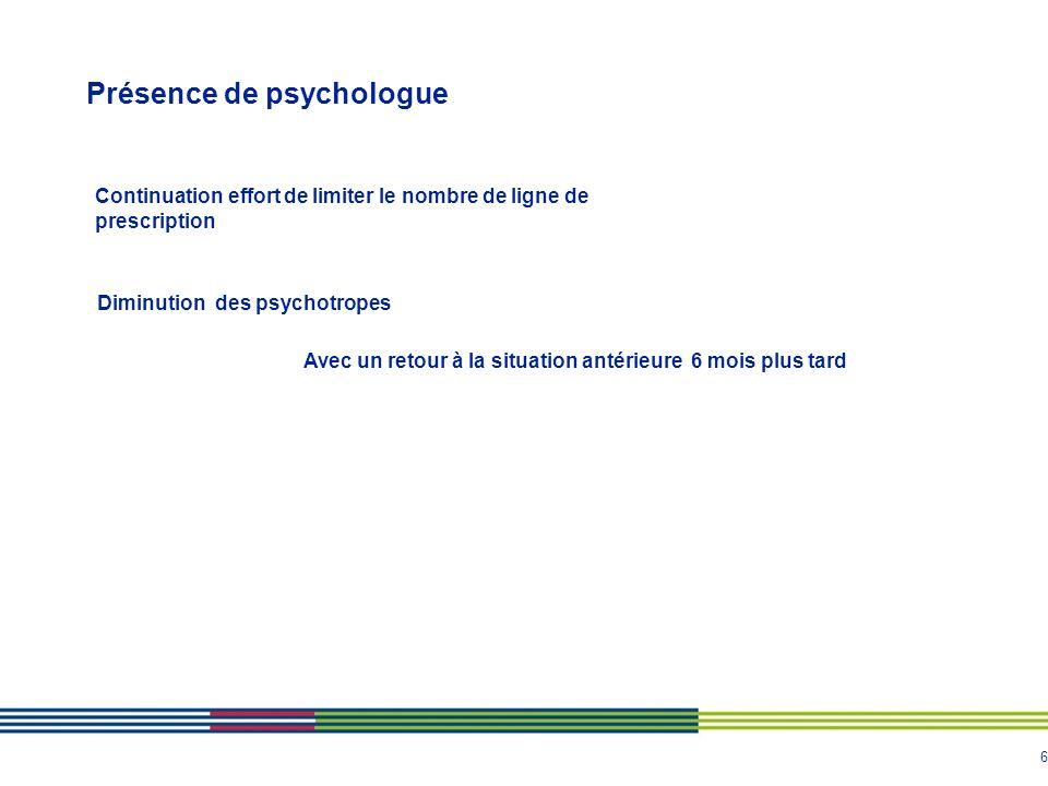 6 Présence de psychologue Continuation effort de limiter le nombre de ligne de prescription Diminution des psychotropes Avec un retour à la situation